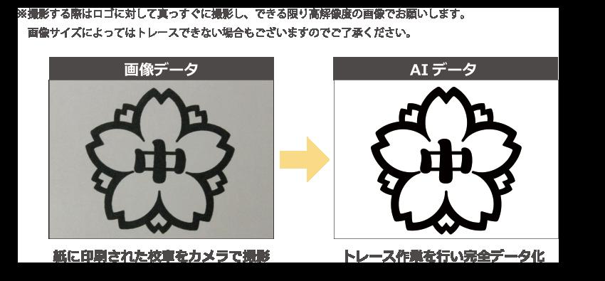 トレースによるロゴデータ化可能