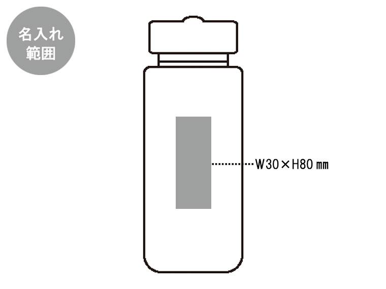 防災ボトル7点セットの名入れ範囲。